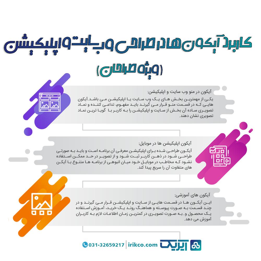 کاربرد آیکون ها در طراحی وب سایت و اپلیکیشن (ویژه طراحان)