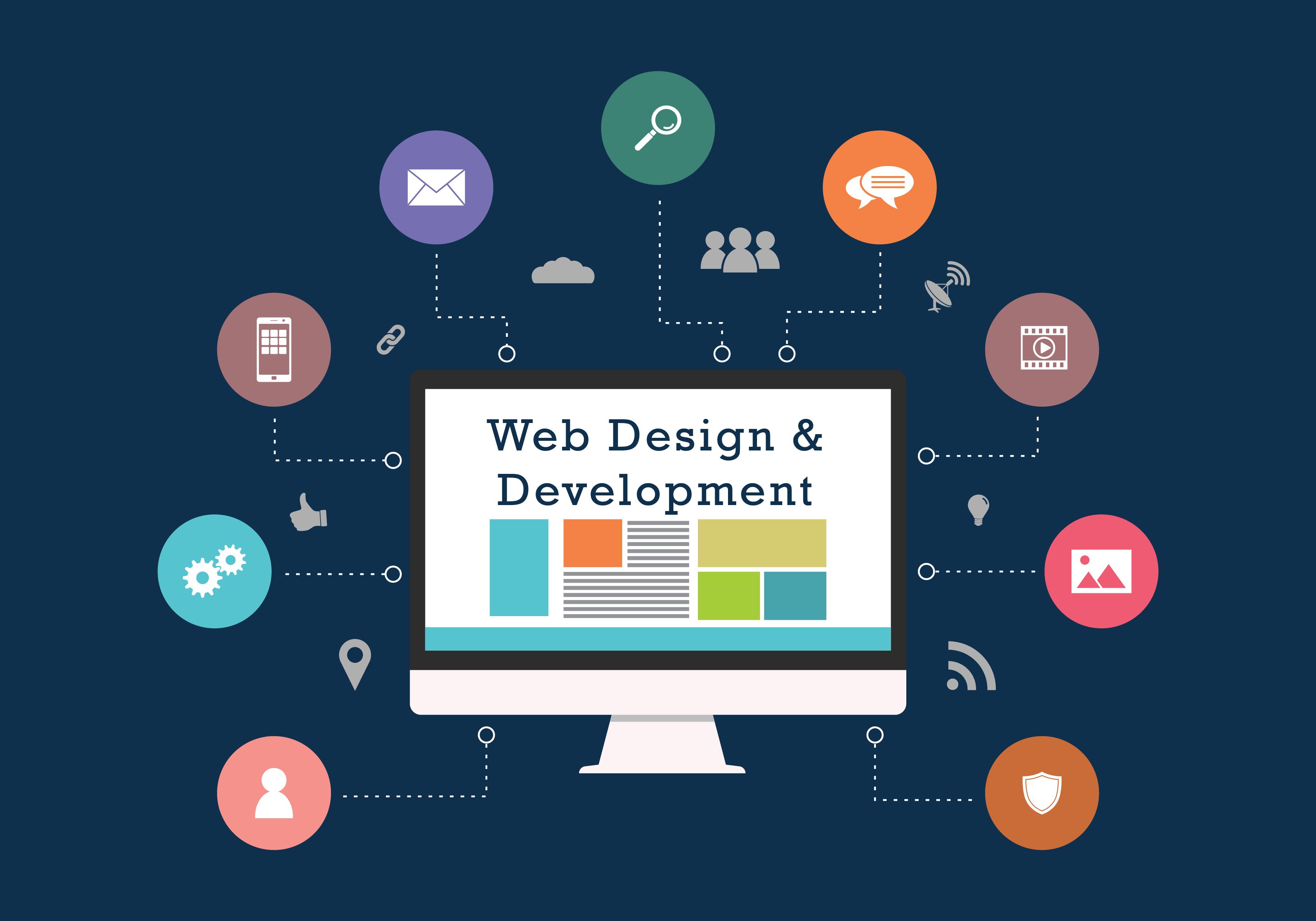 طراحی -وب-سایت